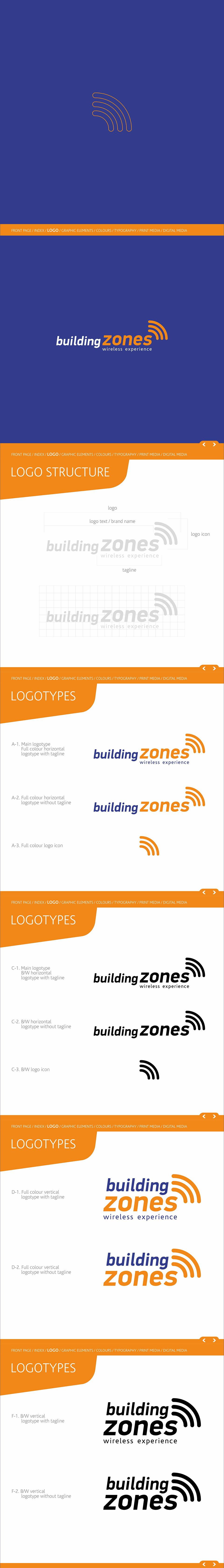 BuildingZones-cvi-1