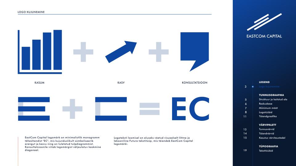 EastComCapital-2